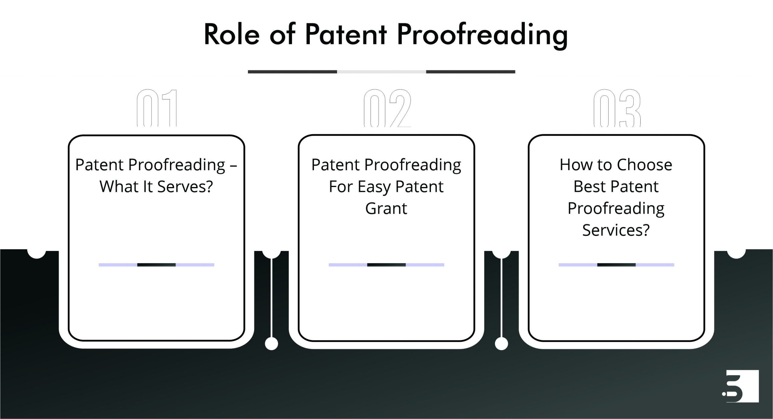 ROLE OF PATENT PROOFREADING